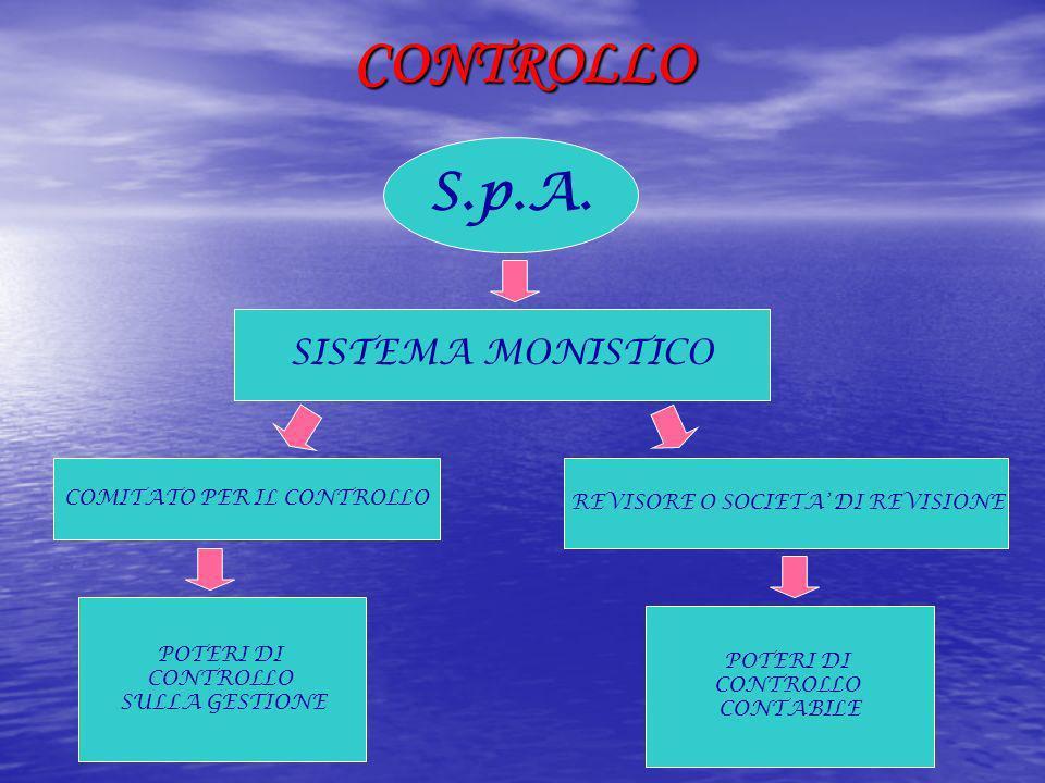 CONTROLLO S.p.A. SISTEMA MONISTICO COMITATO PER IL CONTROLLO POTERI DI CONTROLLO CONTABILE REVISORE O SOCIETA DI REVISIONE POTERI DI CONTROLLO SULLA G