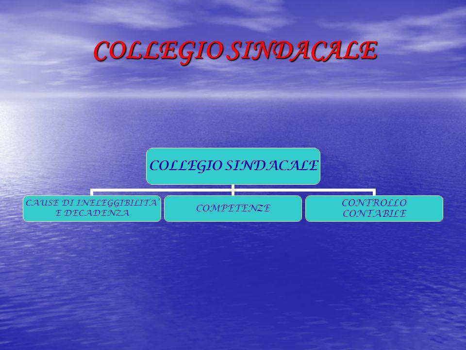 COLLEGIO SINDACALE CAUSE DI INELEGGIBILITA E DECADENZA COMPETENZE CONTROLLO CONTABILE