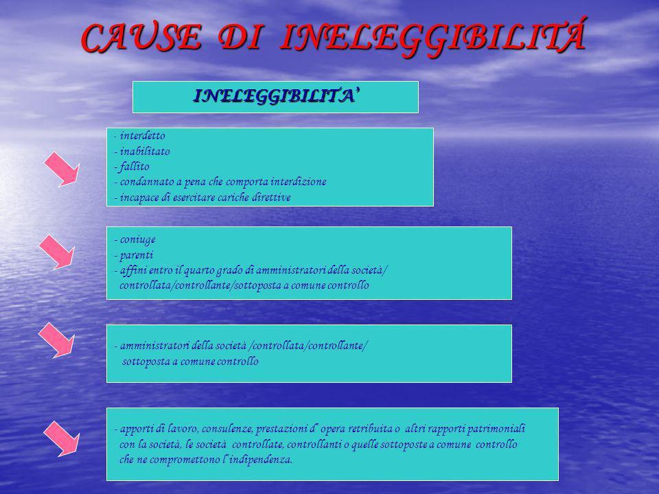 CAUSE DI INELEGGIBILITÁ - coniuge - parenti - affini entro il quarto grado di amministratori della società/ controllata/controllante/sottoposta a comu