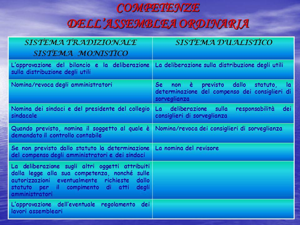 COMPETENZE DELLASSEMBLEA ORDINARIA SISTEMA TRADIZIONALE SISTEMA MONISTICO SISTEMA DUALISTICO Lapprovazione del bilancio e la deliberazione sulla distr