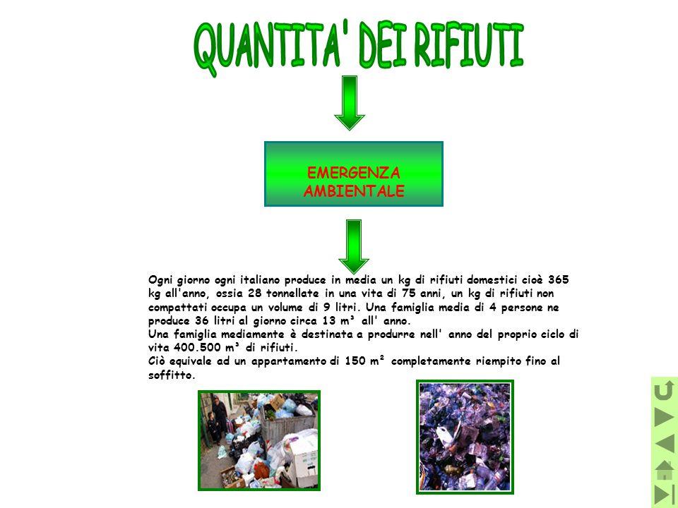 EMERGENZA AMBIENTALE Ogni giorno ogni italiano produce in media un kg di rifiuti domestici cioè 365 kg all'anno, ossia 28 tonnellate in una vita di 75
