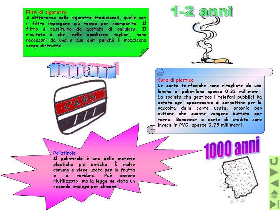 Filtri di sigaretta A differenza delle sigarette tradizionali, quelle con il filtro impiegano più tempo per scomparire. Il filtro è costituito da acet