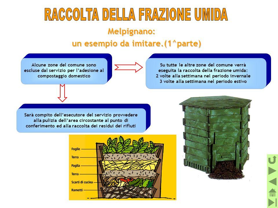 Alcune zone del comune sono escluse dal servizio per ladesione al compostaggio domestico Su tutte le altre zone del comune verrà eseguita la raccolta
