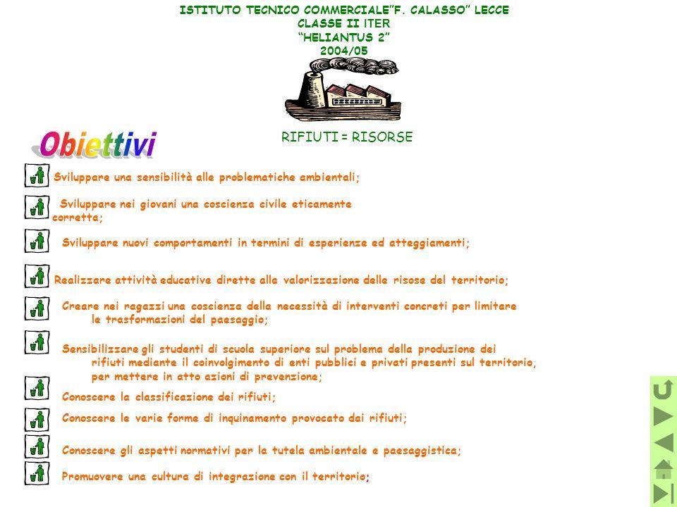ISTITUTO TECNICO COMMERCIALEF. CALASSO LECCE CLASSE II ITER HELIANTUS 2 2004/05 RIFIUTI = RISORSE Realizzare attività educative dirette alla valorizza