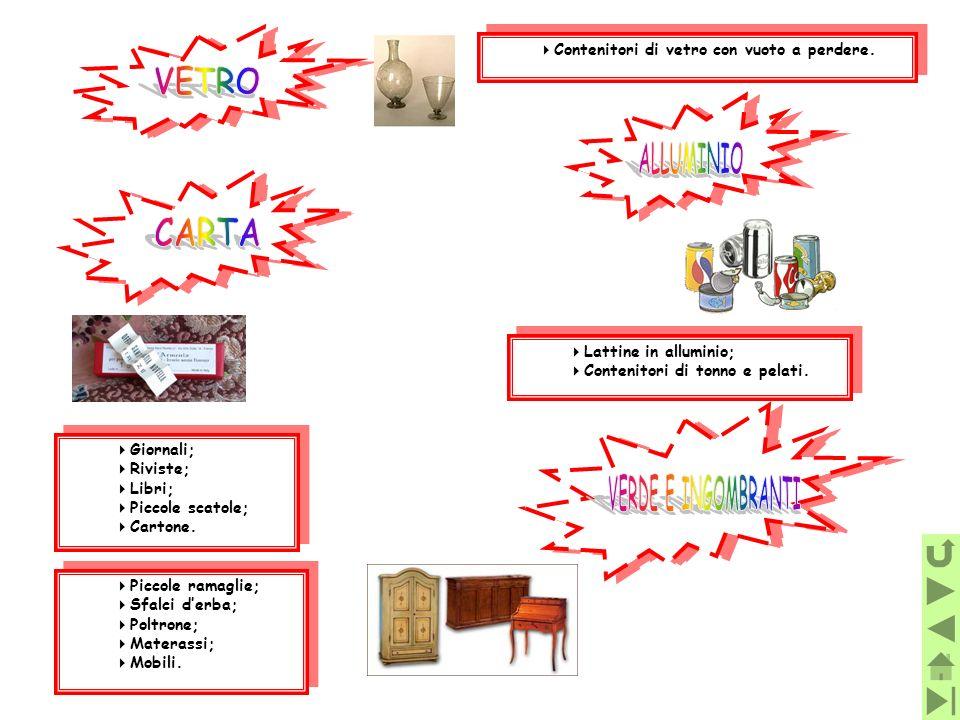 Contenitori di vetro con vuoto a perdere. Giornali; Riviste; Libri; Piccole scatole; Cartone. Giornali; Riviste; Libri; Piccole scatole; Cartone. Latt