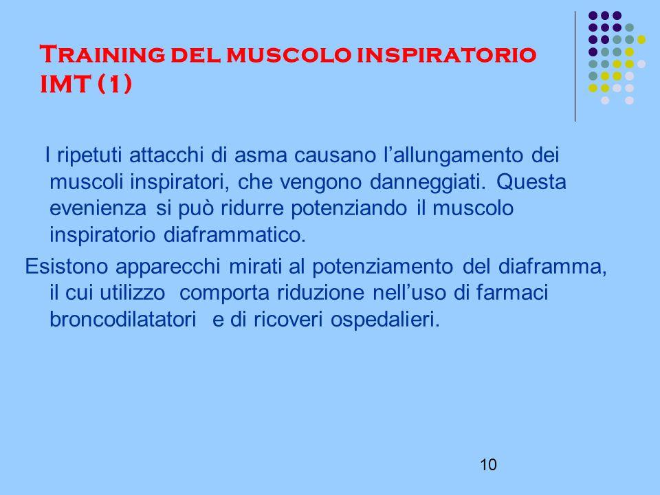 10 Training del muscolo inspiratorio IMT (1) I ripetuti attacchi di asma causano lallungamento dei muscoli inspiratori, che vengono danneggiati.