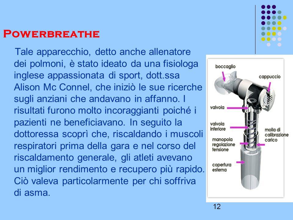 12 Powerbreathe Tale apparecchio, detto anche allenatore dei polmoni, è stato ideato da una fisiologa inglese appassionata di sport, dott.ssa Alison Mc Connel, che iniziò le sue ricerche sugli anziani che andavano in affanno.