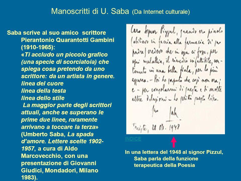 Manoscritti di U. Saba (Da Internet culturale) Saba scrive al suo amico scrittore Pierantonio Quarantotti Gambini (1910-1965): «Ti accludo un piccolo