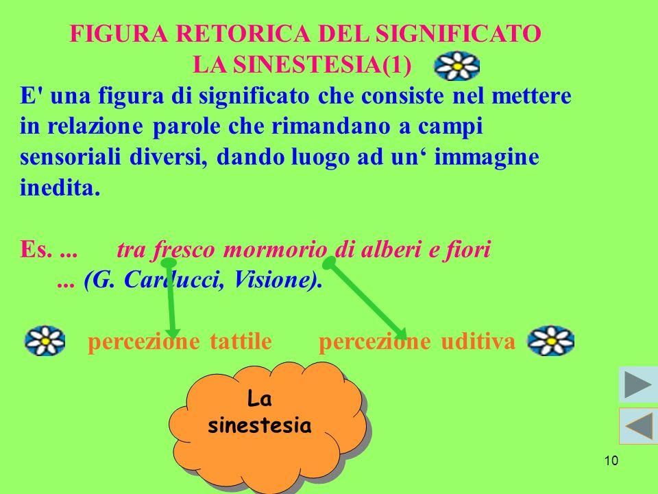10 FIGURA RETORICA DEL SIGNIFICATO LA SINESTESIA(1) E una figura di significato che consiste nel mettere in relazione parole che rimandano a campi sensoriali diversi, dando luogo ad un immagine inedita.