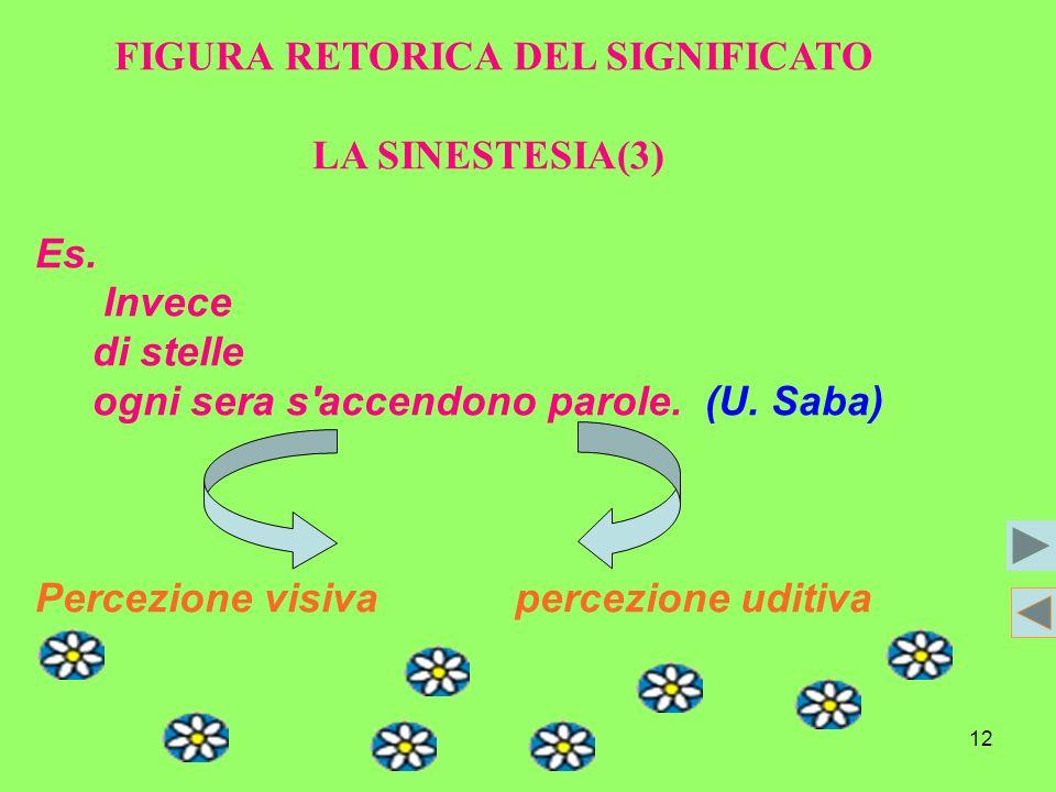 12 FIGURA RETORICA DEL SIGNIFICATO LA SINESTESIA(3) Es. Invece di stelle ogni sera s'accendono parole. (U. Saba) Percezione visiva percezione uditiva