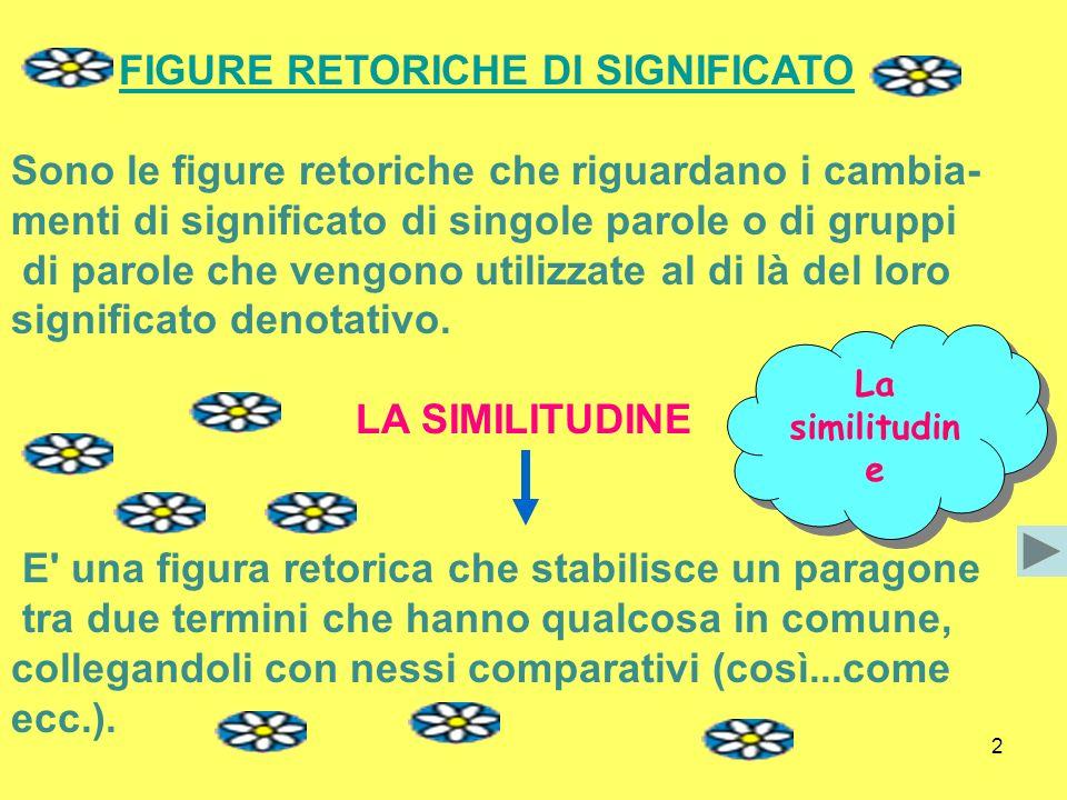 2 FIGURE RETORICHE DI SIGNIFICATO Sono le figure retoriche che riguardano i cambia- menti di significato di singole parole o di gruppi di parole che v