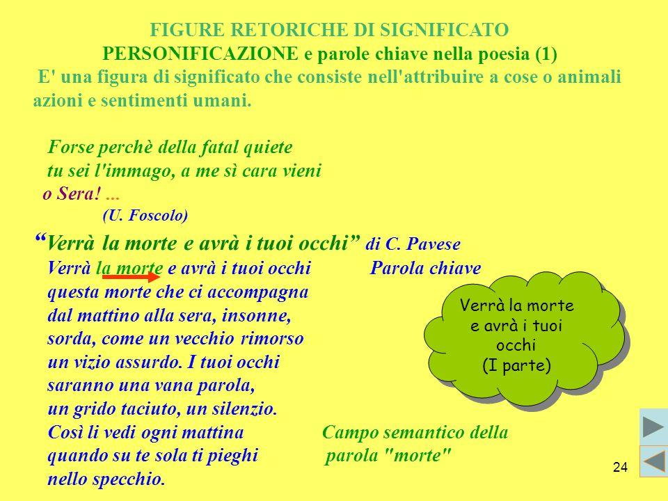 24 FIGURE RETORICHE DI SIGNIFICATO PERSONIFICAZIONE e parole chiave nella poesia (1) E' una figura di significato che consiste nell'attribuire a cose
