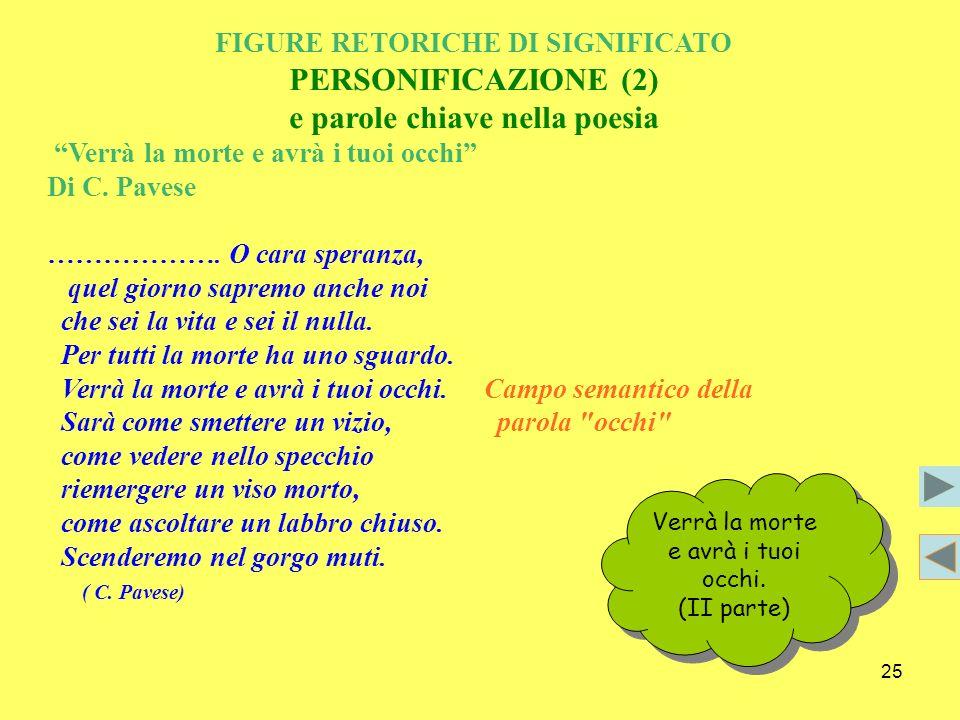 25 FIGURE RETORICHE DI SIGNIFICATO PERSONIFICAZIONE (2) e parole chiave nella poesia Verrà la morte e avrà i tuoi occhi Di C.