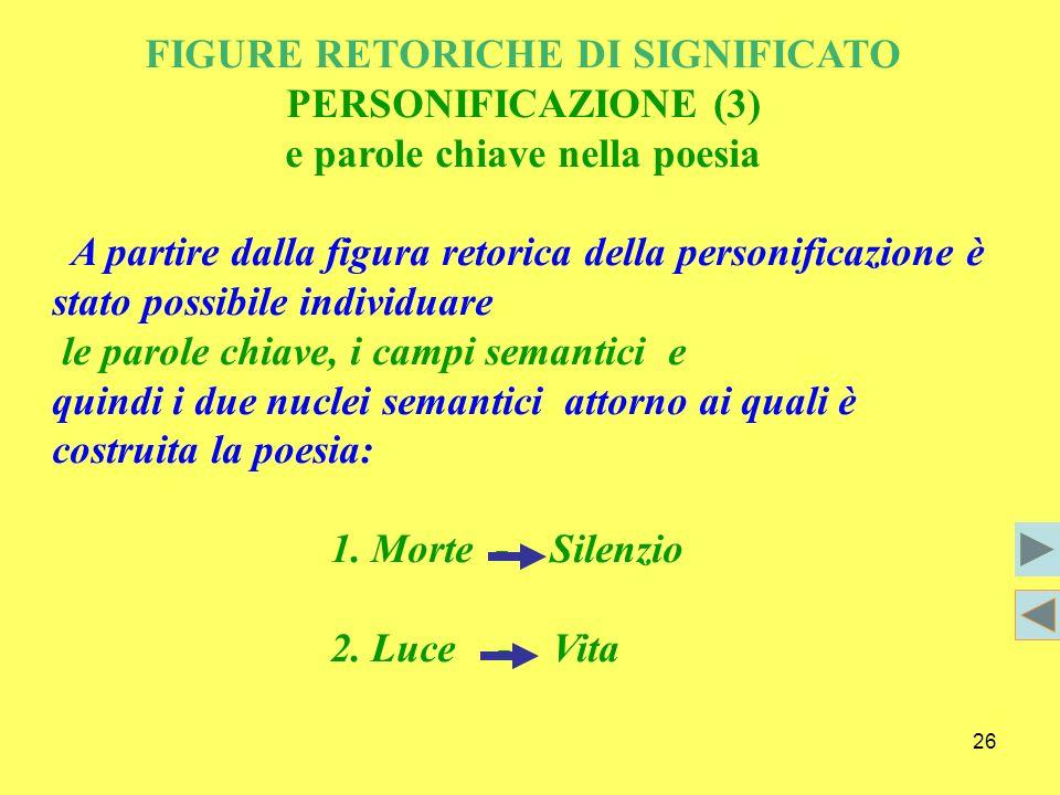26 FIGURE RETORICHE DI SIGNIFICATO PERSONIFICAZIONE (3) e parole chiave nella poesia A partire dalla figura retorica della personificazione è stato possibile individuare le parole chiave, i campi semantici e quindi i due nuclei semantici attorno ai quali è costruita la poesia: 1.