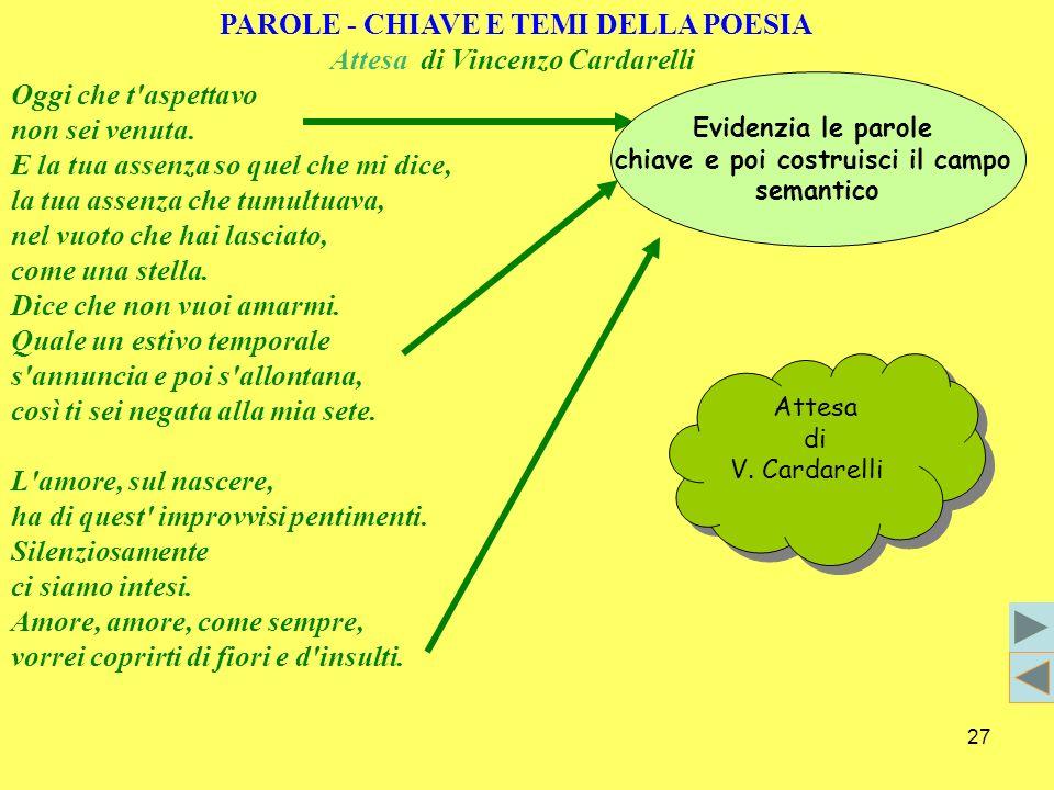 27 PAROLE - CHIAVE E TEMI DELLA POESIA Attesa di Vincenzo Cardarelli Oggi che t aspettavo non sei venuta.