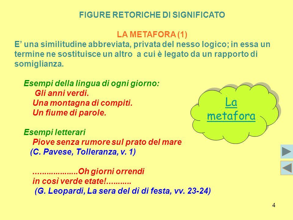 4 FIGURE RETORICHE DI SIGNIFICATO LA METAFORA (1) E una similitudine abbreviata, privata del nesso logico; in essa un termine ne sostituisce un altro a cui è legato da un rapporto di somiglianza.