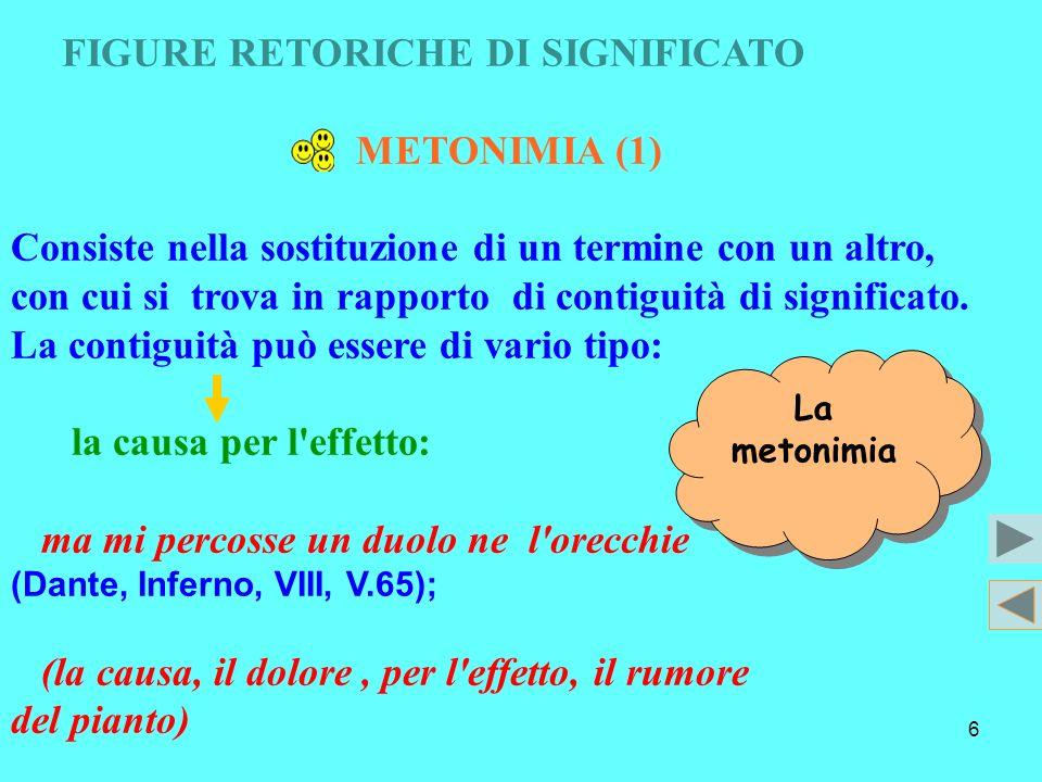 6 FIGURE RETORICHE DI SIGNIFICATO METONIMIA (1) Consiste nella sostituzione di un termine con un altro, con cui si trova in rapporto di contiguità di significato.