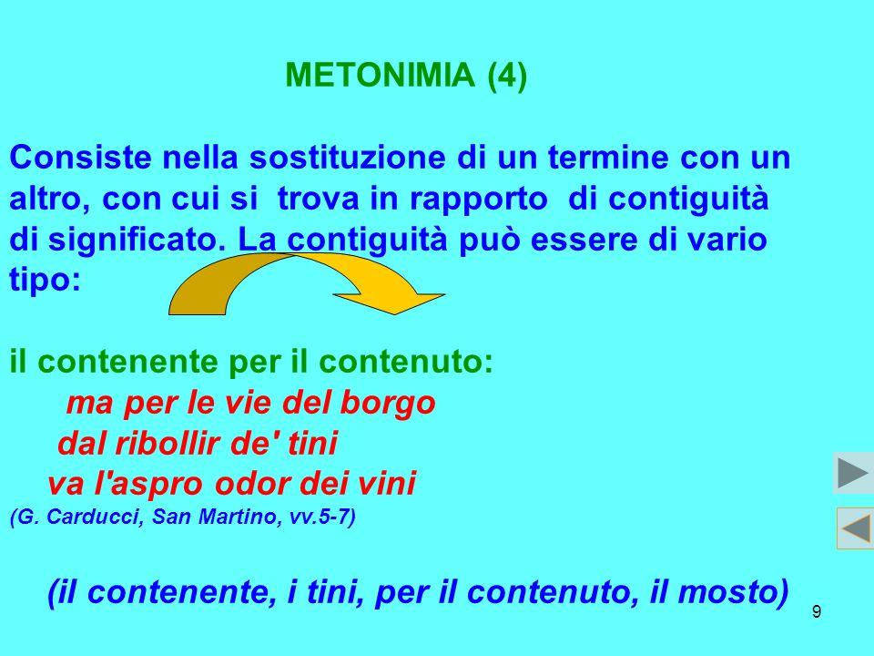 9 METONIMIA (4) Consiste nella sostituzione di un termine con un altro, con cui si trova in rapporto di contiguità di significato. La contiguità può e