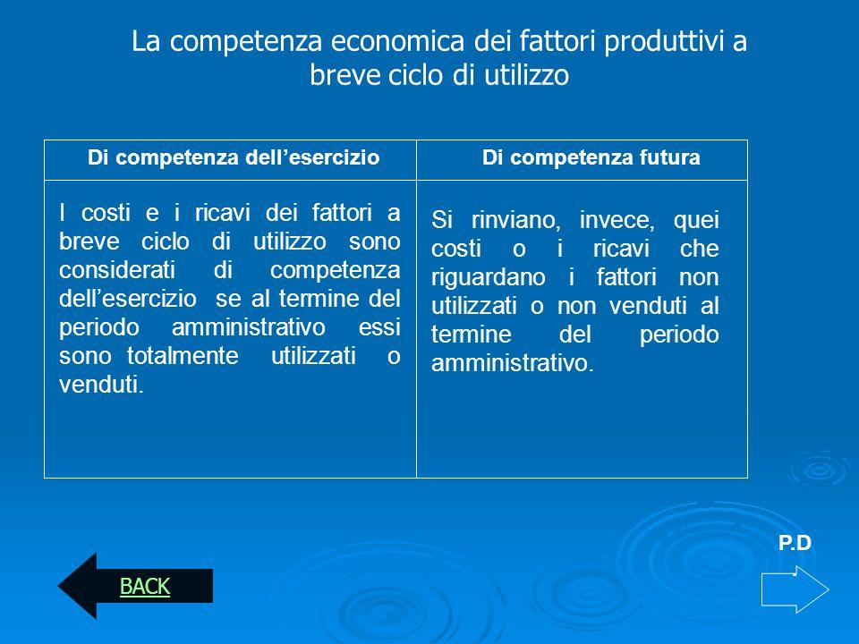 I costi e i ricavi dei fattori a breve ciclo di utilizzo sono considerati di competenza dellesercizio se al termine del periodo amministrativo essi so
