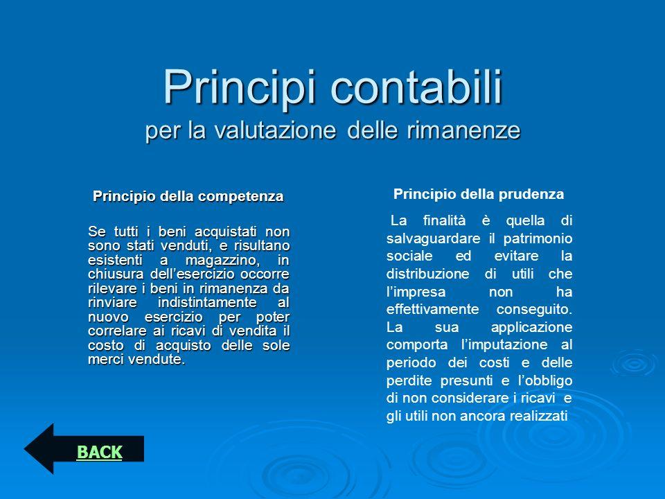 Principi contabili per la valutazione delle rimanenze Principio della competenza Se tutti i beni acquistati non sono stati venduti, e risultano esiste