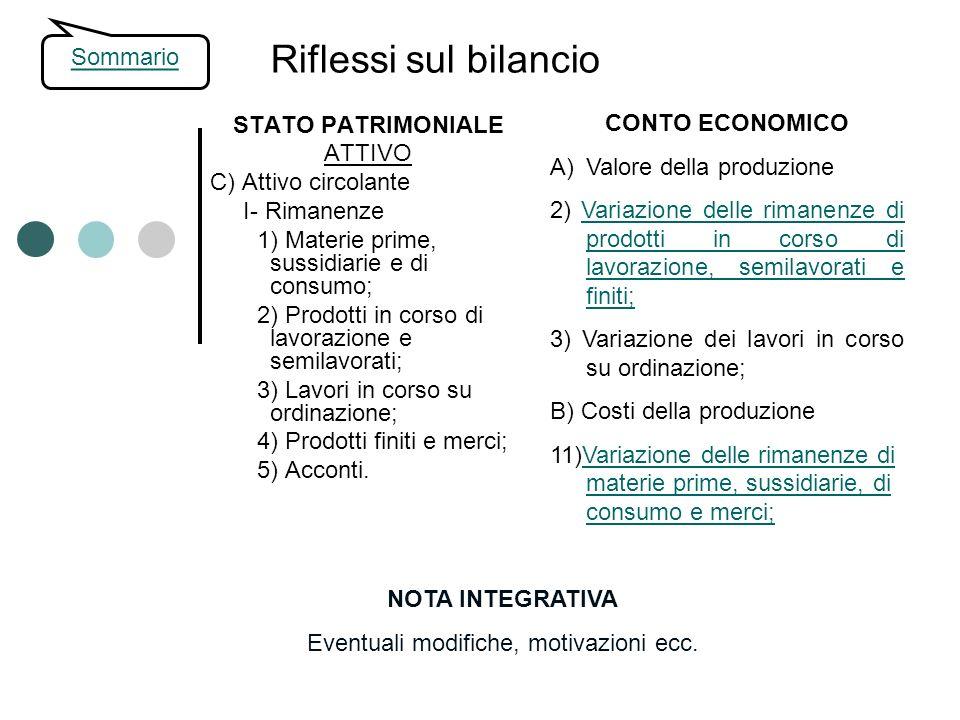 Riflessi sul bilancio STATO PATRIMONIALE ATTIVO C) Attivo circolante I- Rimanenze 1) Materie prime, sussidiarie e di consumo; 2) Prodotti in corso di