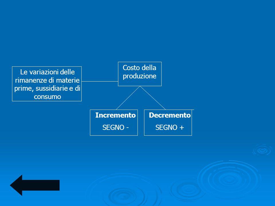 Le variazioni delle rimanenze di materie prime, sussidiarie e di consumo Costo della produzione Incremento SEGNO - Decremento SEGNO +