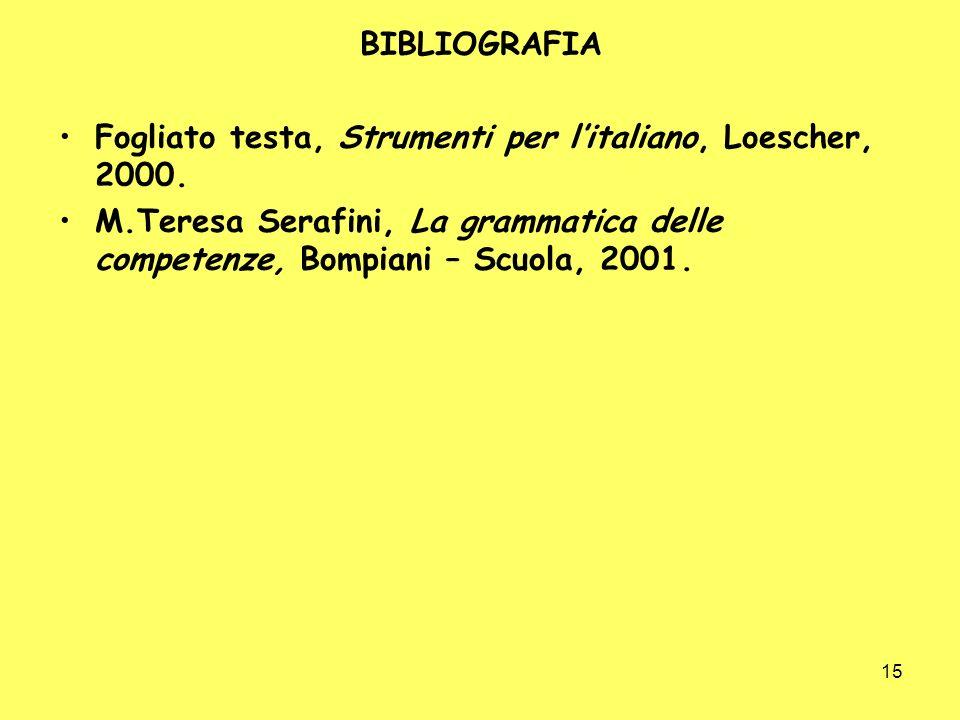 15 BIBLIOGRAFIA Fogliato testa, Strumenti per litaliano, Loescher, 2000. M.Teresa Serafini, La grammatica delle competenze, Bompiani – Scuola, 2001.
