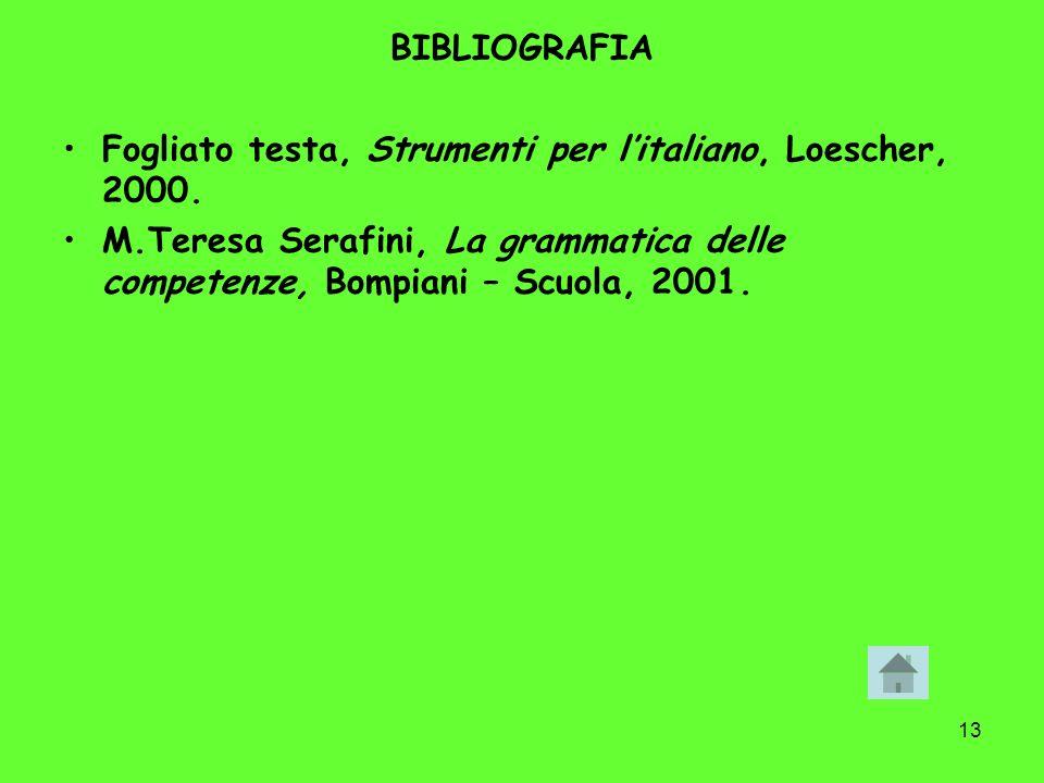 13 BIBLIOGRAFIA Fogliato testa, Strumenti per litaliano, Loescher, 2000. M.Teresa Serafini, La grammatica delle competenze, Bompiani – Scuola, 2001.