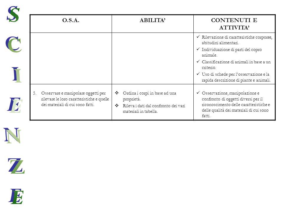 O.S.A.ABILITACONTENUTI E ATTIVITA Rilevazione di caratteristiche corporee, abitudini alimentari. Individuazione di parti del copro animale. Classifica