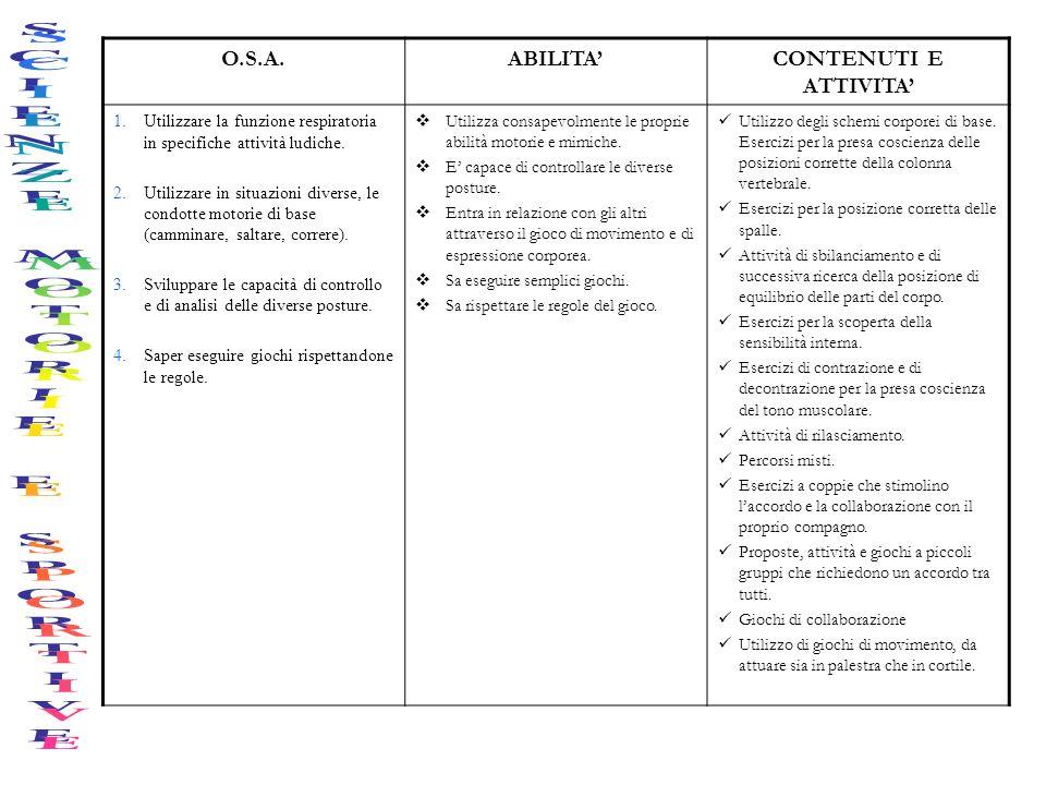 O.S.A.ABILITACONTENUTI E ATTIVITA 1.Utilizzare la funzione respiratoria in specifiche attività ludiche. 2.Utilizzare in situazioni diverse, le condott