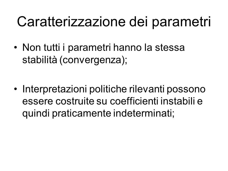 Non tutti i parametri hanno la stessa stabilità (convergenza); Interpretazioni politiche rilevanti possono essere costruite su coefficienti instabili e quindi praticamente indeterminati;