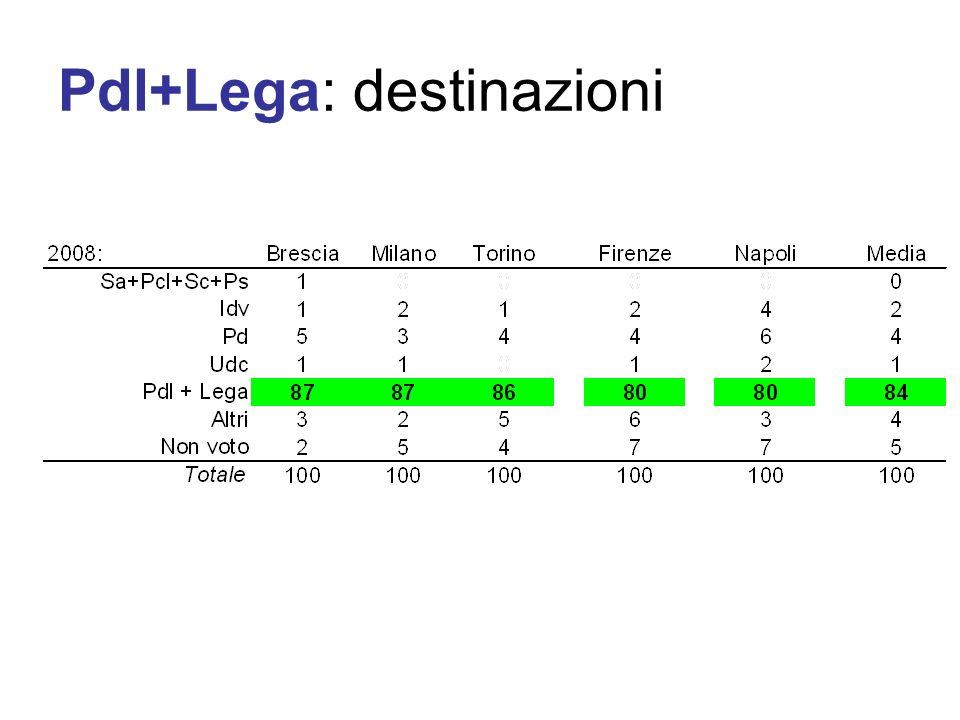 Pdl+Lega: destinazioni