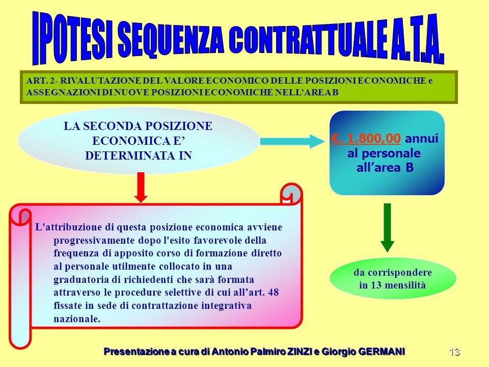 Presentazione a cura di Antonio Palmiro ZINZI e Giorgio GERMANI 13 ART. 2- RIVALUTAZIONE DEL VALORE ECONOMICO DELLE POSIZIONI ECONOMICHE e ASSEGNAZION
