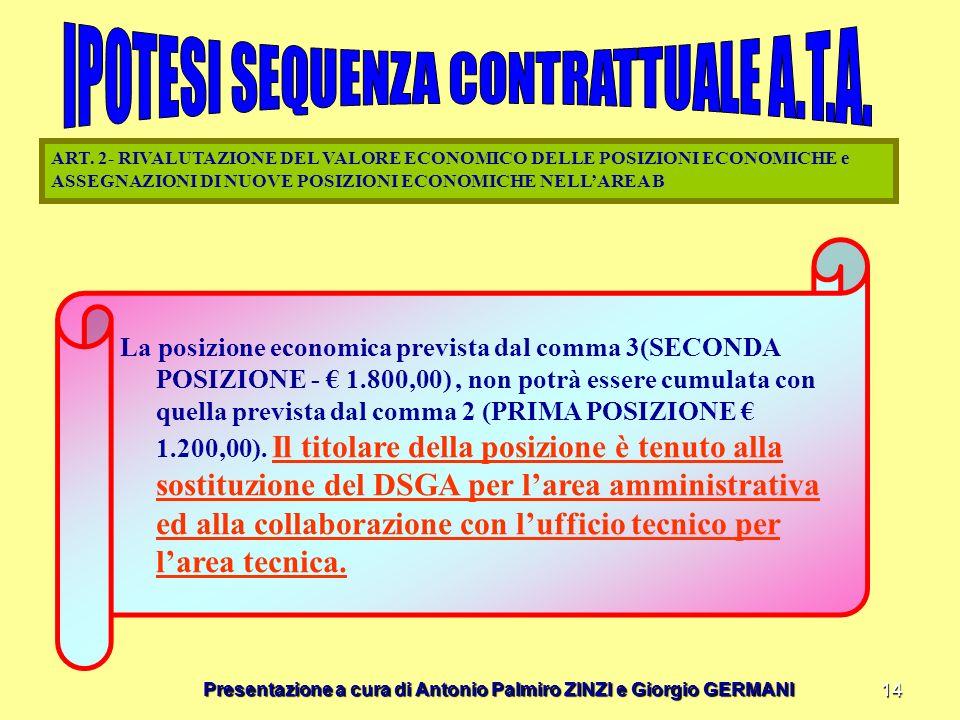 Presentazione a cura di Antonio Palmiro ZINZI e Giorgio GERMANI 14 ART. 2- RIVALUTAZIONE DEL VALORE ECONOMICO DELLE POSIZIONI ECONOMICHE e ASSEGNAZION