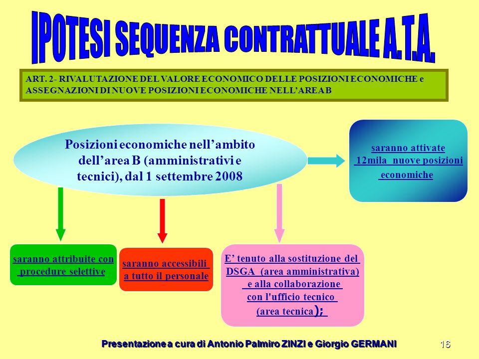 Presentazione a cura di Antonio Palmiro ZINZI e Giorgio GERMANI 16 ART. 2- RIVALUTAZIONE DEL VALORE ECONOMICO DELLE POSIZIONI ECONOMICHE e ASSEGNAZION