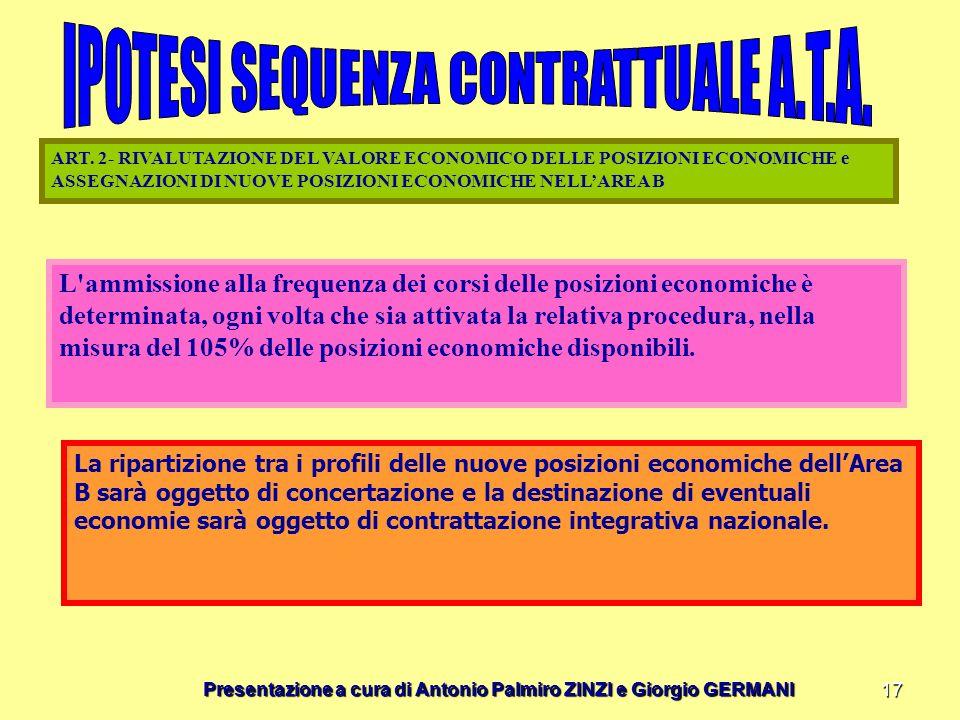Presentazione a cura di Antonio Palmiro ZINZI e Giorgio GERMANI 17 ART. 2- RIVALUTAZIONE DEL VALORE ECONOMICO DELLE POSIZIONI ECONOMICHE e ASSEGNAZION