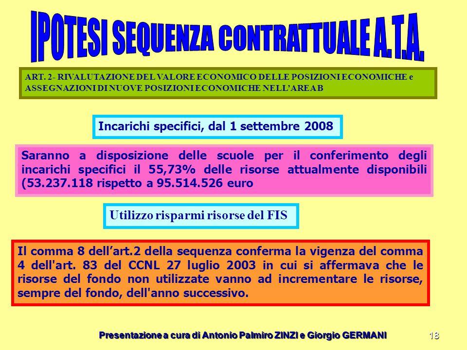 Presentazione a cura di Antonio Palmiro ZINZI e Giorgio GERMANI 18 ART. 2- RIVALUTAZIONE DEL VALORE ECONOMICO DELLE POSIZIONI ECONOMICHE e ASSEGNAZION