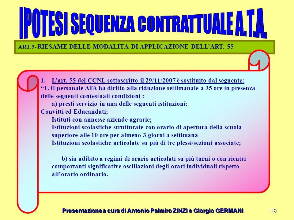 Presentazione a cura di Antonio Palmiro ZINZI e Giorgio GERMANI 19 ART.3- RIESAME DELLE MODALITÀ DI APPLICAZIONE DELLART. 55 1.Lart. 55 del CCNL sotto