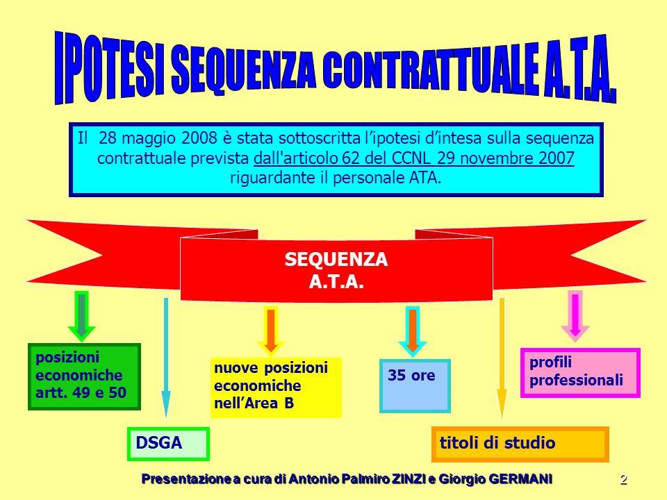 Presentazione a cura di Antonio Palmiro ZINZI e Giorgio GERMANI 2 Il 28 maggio 2008 è stata sottoscritta lipotesi dintesa sulla sequenza contrattuale