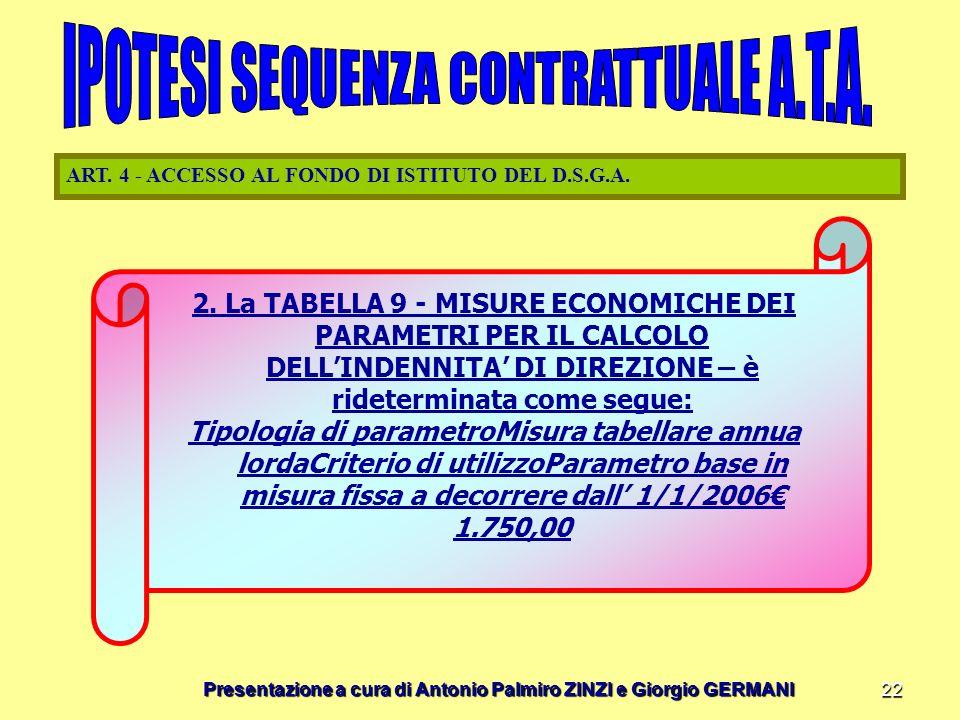 Presentazione a cura di Antonio Palmiro ZINZI e Giorgio GERMANI 22 ART. 4 - ACCESSO AL FONDO DI ISTITUTO DEL D.S.G.A. 2. La TABELLA 9 - MISURE ECONOMI