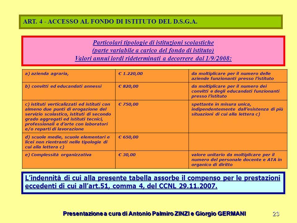Presentazione a cura di Antonio Palmiro ZINZI e Giorgio GERMANI 23 ART. 4 - ACCESSO AL FONDO DI ISTITUTO DEL D.S.G.A. Particolari tipologie di istituz