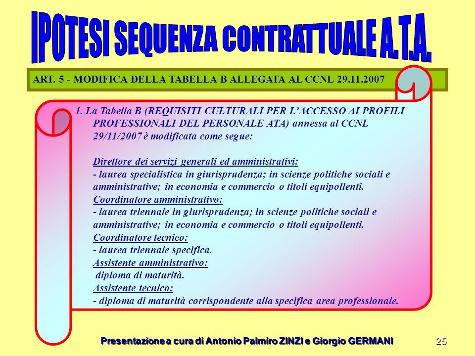 Presentazione a cura di Antonio Palmiro ZINZI e Giorgio GERMANI 25 ART. 5 - MODIFICA DELLA TABELLA B ALLEGATA AL CCNL 29.11.2007 1. La Tabella B (REQU