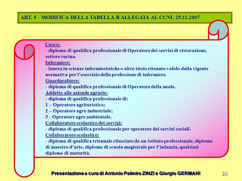Presentazione a cura di Antonio Palmiro ZINZI e Giorgio GERMANI 26 ART. 5 - MODIFICA DELLA TABELLA B ALLEGATA AL CCNL 29.11.2007 Cuoco: - diploma di q