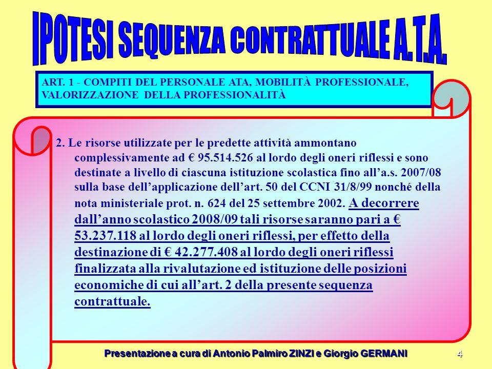 Presentazione a cura di Antonio Palmiro ZINZI e Giorgio GERMANI 4 ART. 1 - COMPITI DEL PERSONALE ATA, MOBILITÀ PROFESSIONALE, VALORIZZAZIONE DELLA PRO