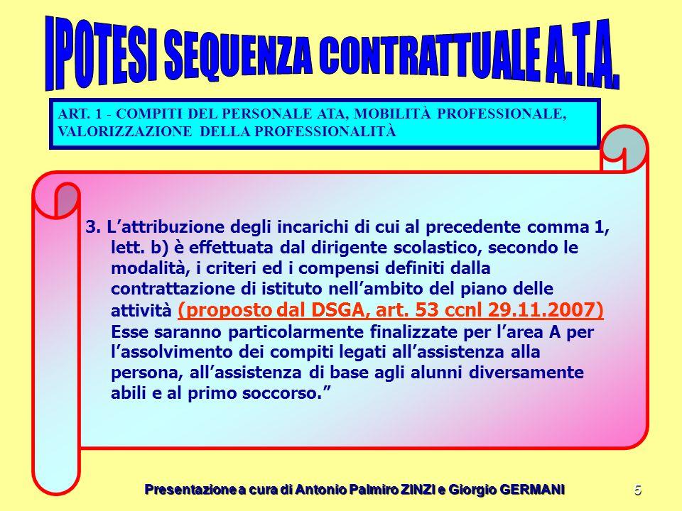 Presentazione a cura di Antonio Palmiro ZINZI e Giorgio GERMANI 5 ART. 1 - COMPITI DEL PERSONALE ATA, MOBILITÀ PROFESSIONALE, VALORIZZAZIONE DELLA PRO