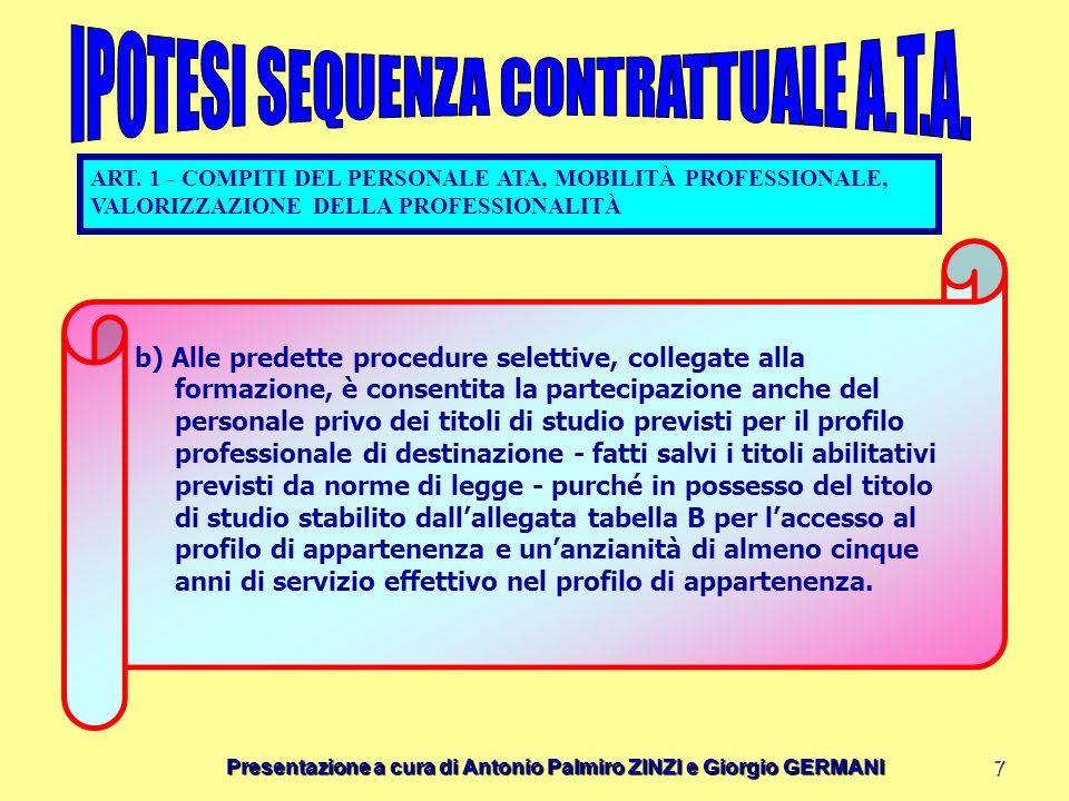 Presentazione a cura di Antonio Palmiro ZINZI e Giorgio GERMANI 7 ART. 1 - COMPITI DEL PERSONALE ATA, MOBILITÀ PROFESSIONALE, VALORIZZAZIONE DELLA PRO