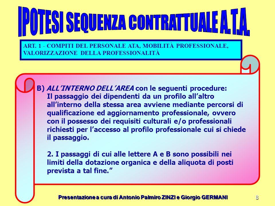 Presentazione a cura di Antonio Palmiro ZINZI e Giorgio GERMANI 8 ART. 1 - COMPITI DEL PERSONALE ATA, MOBILITÀ PROFESSIONALE, VALORIZZAZIONE DELLA PRO