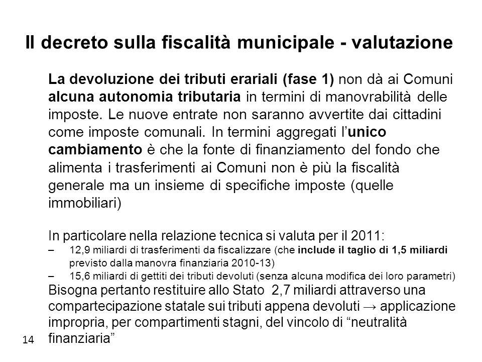 14 Il decreto sulla fiscalità municipale - valutazione La devoluzione dei tributi erariali (fase 1) non dà ai Comuni alcuna autonomia tributaria in termini di manovrabilità delle imposte.