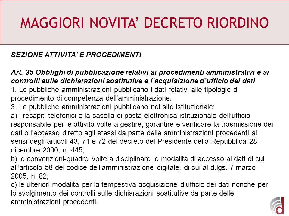 MAGGIORI NOVITA DECRETO RIORDINO SEZIONE ATTIVITA E PROCEDIMENTI Art. 35 Obblighi di pubblicazione relativi ai procedimenti amministrativi e ai contro