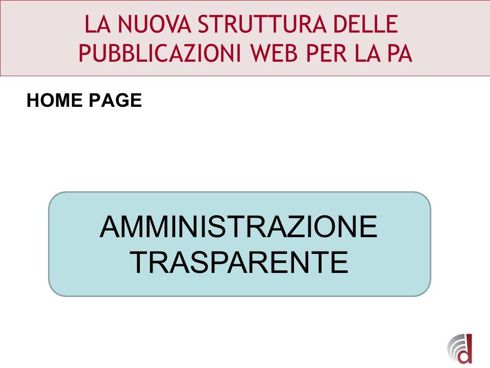 LA NUOVA STRUTTURA DELLE PUBBLICAZIONI WEB PER LA PA HOME PAGE AMMINISTRAZIONE TRASPARENTE